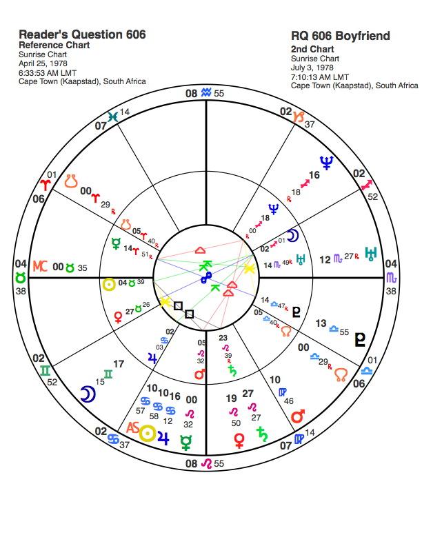 612 x 792 jpeg 131kB, Astrology/page/2   New Calendar Template Site